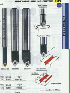 Image showing Cromwell Tools Indexable Spot Drills